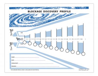 Concepts (1002A) Profile